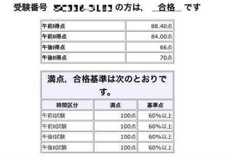 201312SCresult2