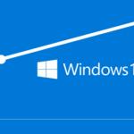Windows10、企業導入の最大の障壁はWaaSへの対応だ(2/2)