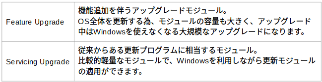 windowsupgrademodule