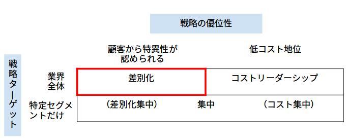 sabetsukasenryaku