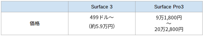 surface3price