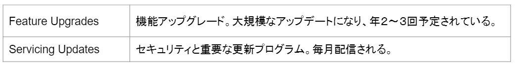 Win10updateshurui