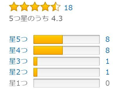 huawei_p9_lite_amazon_review