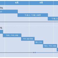 ITサービスマネージャー 試験対策
