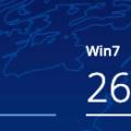 Windows10 Windows7 サポート終了 アップグレード マーケットシェア
